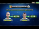 Ні форварда, ні навісів: чому Ворсклі катастрофічно не щастить у єврокубкових матчах