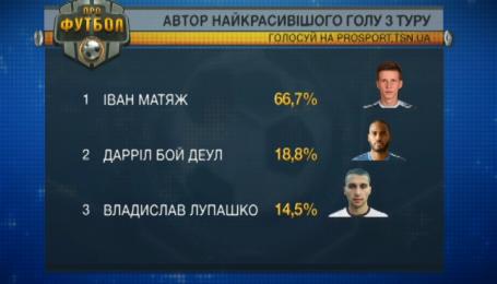 Иван Матяж забил самый красивый гол 3 тура ЧУ