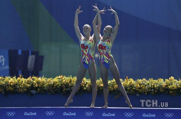 Синхронне плавання Анна Волошина і Лоліта Ананасова