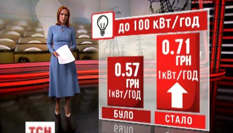 Во второй раз в этом году выросли тарифы на электричество