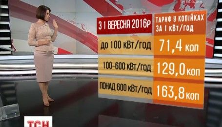 В Украине снова поднялись тарифы на электричество