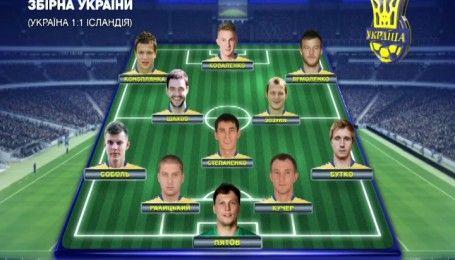 Україна - Ісландія - 1:1. Коментарі й експертна думка