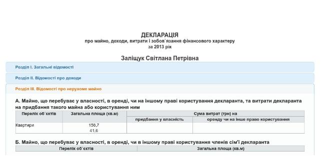 Світлана Заліщук квартира