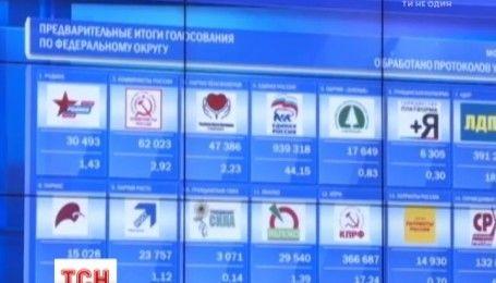 В России завершается подсчет голосов на выборах в Госдуму