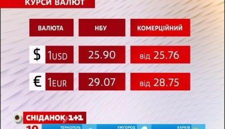 Украинская гривна укрепляет свои позиции: курс валют и цены на топливо за 19.09.2016