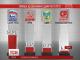"""Пропутінська партія """"Єдина Росія"""" набрала понад 54 % голосів виборців"""