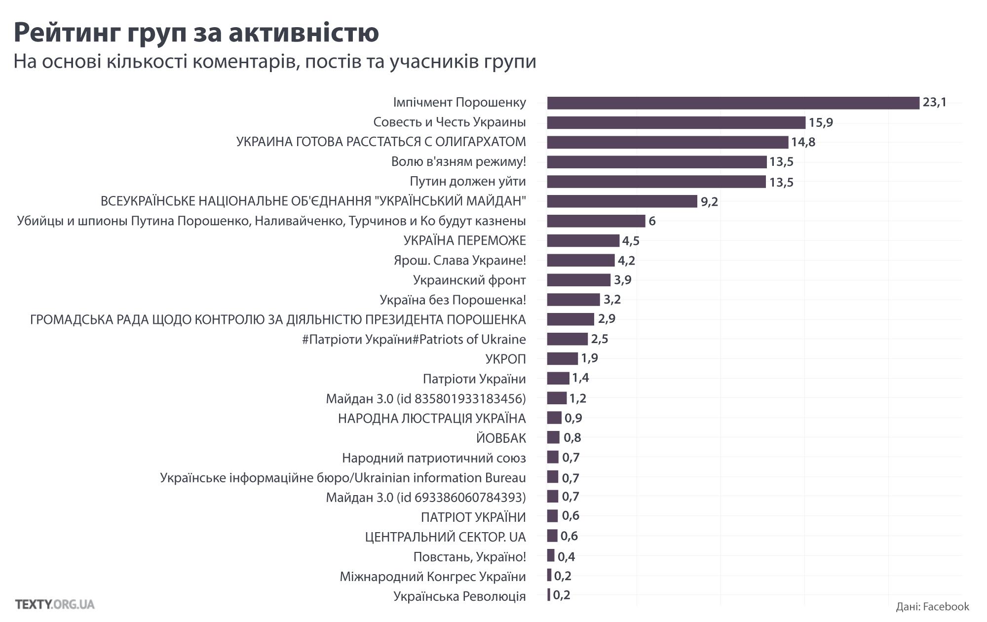 Російські тролі в українському інтернеті_2