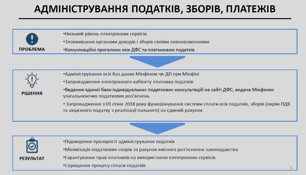 податкова реформа_1
