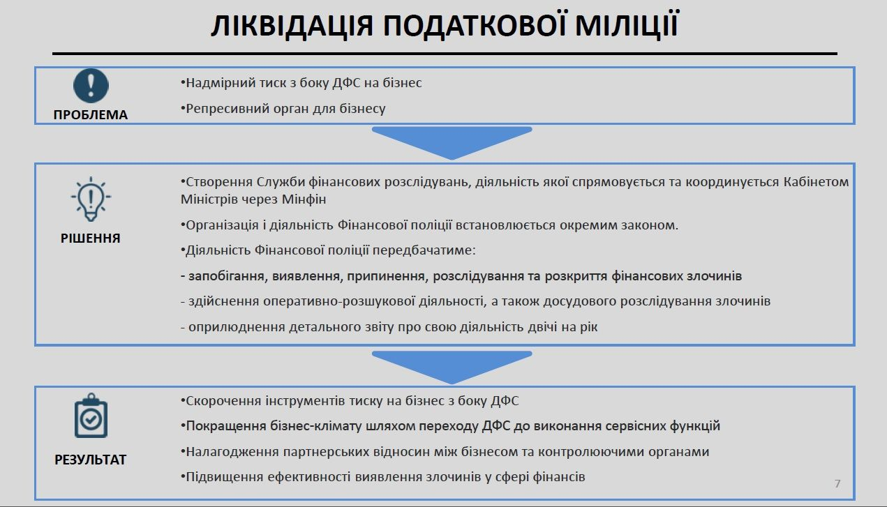 податкова реформа_2