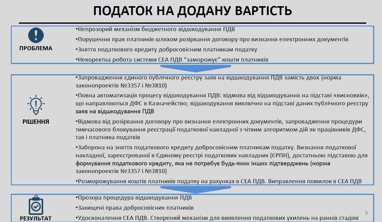 податкова реформа_4