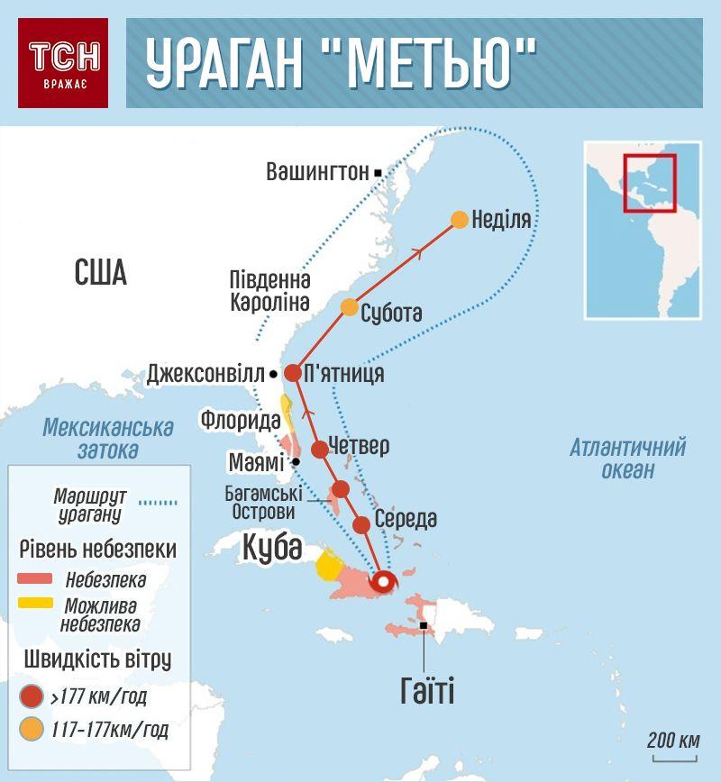 Ураган Метью, інфографіка