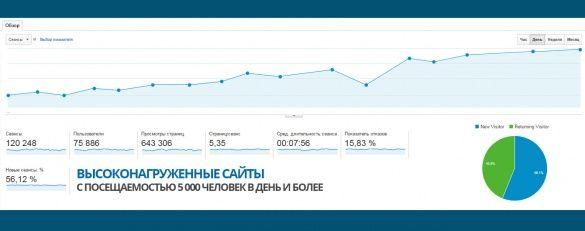 European B2C E-Commerce Report 2016