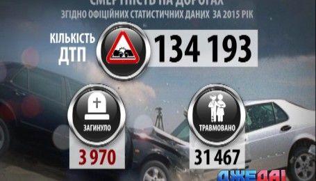 Депутаты могут повысить штрафы за вождение в нетрезвом состоянии до 100 тысяч