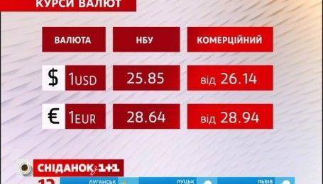 Экономические новости: курс валют и цены на топливо