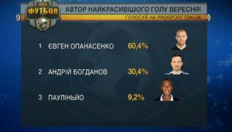 Евгений Опанасенко стал автором самого красивого гола сентября
