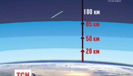 """Запуск ракети """"Антарес"""" у США перенесли через несправності"""