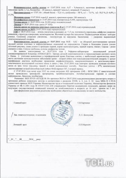 Допомога Олексій Харченко_6