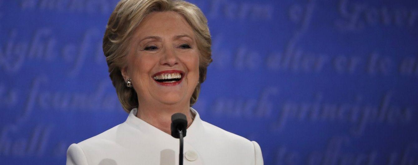Клінтон відірвалася від Трампа на рекордні 12 % у рейтингу симпатій виборців - опитування
