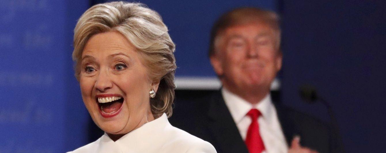 Трамп наздоганяє Клінтон за популярністю серед виборців - опитування Ipsos/Reuters