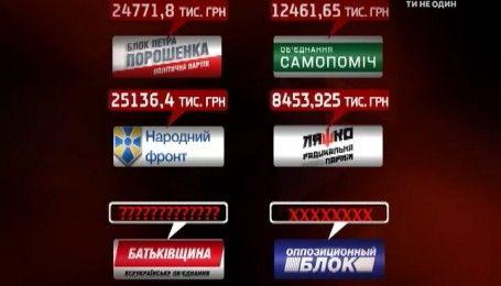 Заплати за политика: украинцы из собственного кармана должны финансировать работу политпартий