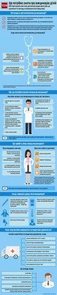 Що потрібно знати про вакцинацію дітей, інфографіка