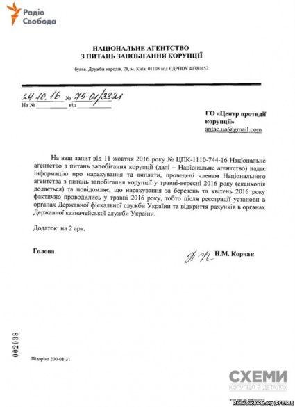 "Багатотисячна доплата: чотири члени НАЗК щомісяця ""преміювали"" себе_1"