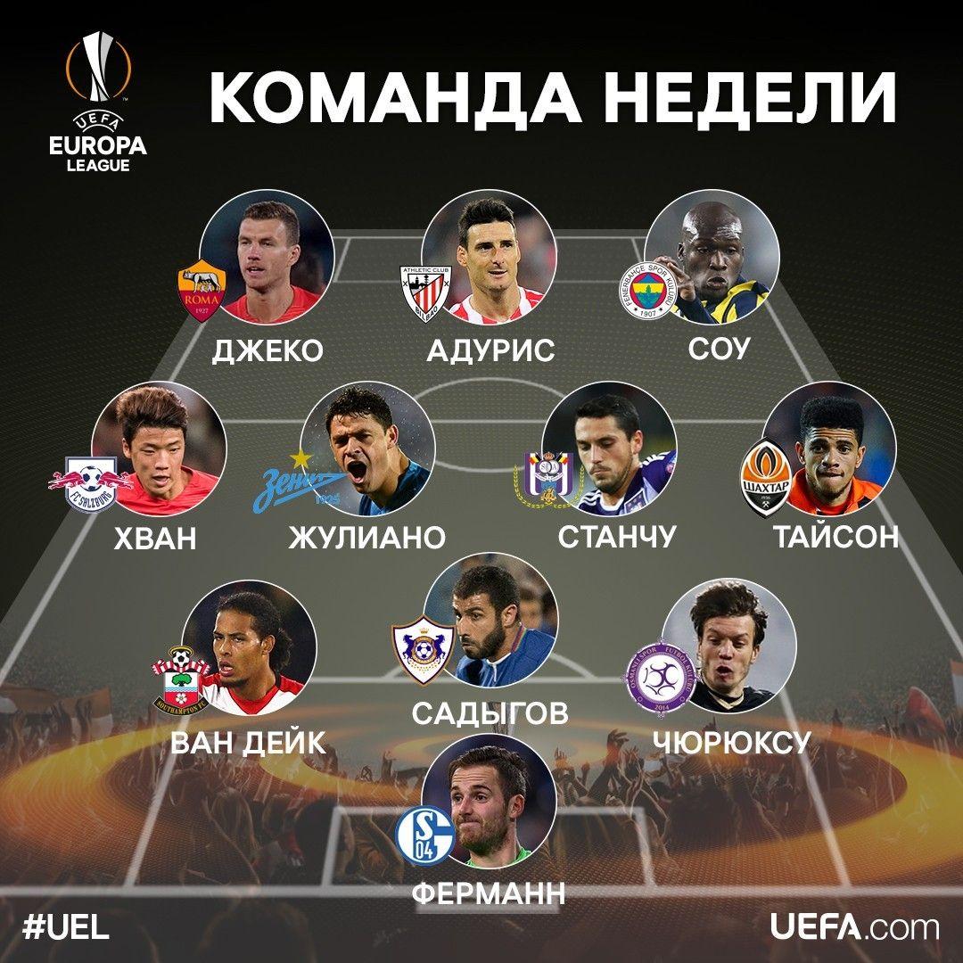 Команда тижня Ліга Європи 3 листопада