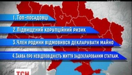 Обращение украинцев в НАБУ, НАЗК и ГПУ дадут старт сотням проверок деклараций чиновников