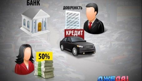 Продажа залоговых машин: как работает классическая схема автомошенничества