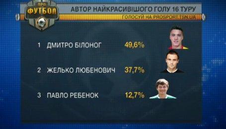 Дмитрий Белоног забил супергол 16 тура