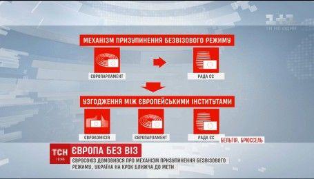 Украина сделала еще один шаг к Безвизовые с Европой