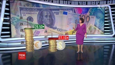 Курс долара та вартість новорічного олів'є: експерти спрогнозували рух валюти перед святами