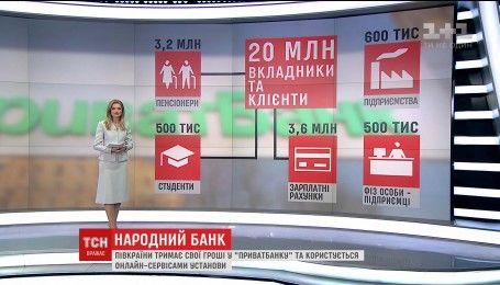 Стало відомо, скільки українців зберігає свої гроші в ПриватБанку