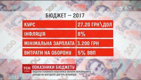 Основные показатели финансовой сметы на 2017 год