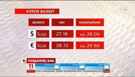 Курс валют и цены на топливо от 10.01.2017
