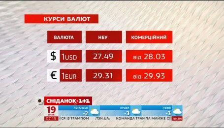 Актуальний курс валюти та вартість палива за 19 січня 2017 року