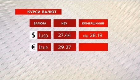 Актуальний курс валюти та вартість палива за 20 січня 2017 року