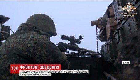 Фронтовые сводки: оккупанты усилили огонь на Донбассе