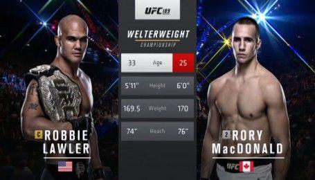 UFC. Роббі Лолер - Рорі Макдональд. Відео бою