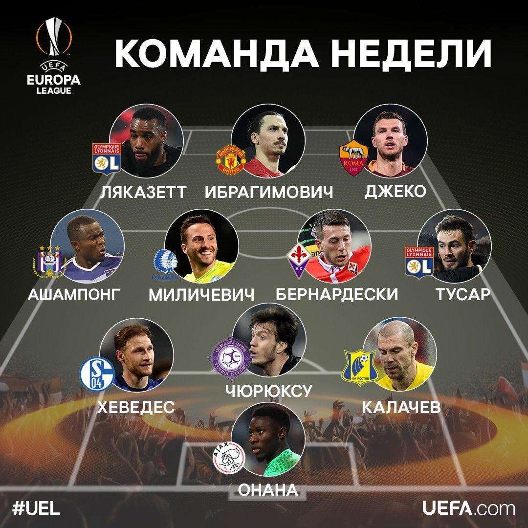Команда тижня Ліга Європи 16 лютого