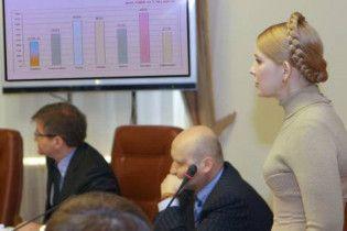 СП: Тимошенко гальмує урізання зарплат чиновникам
