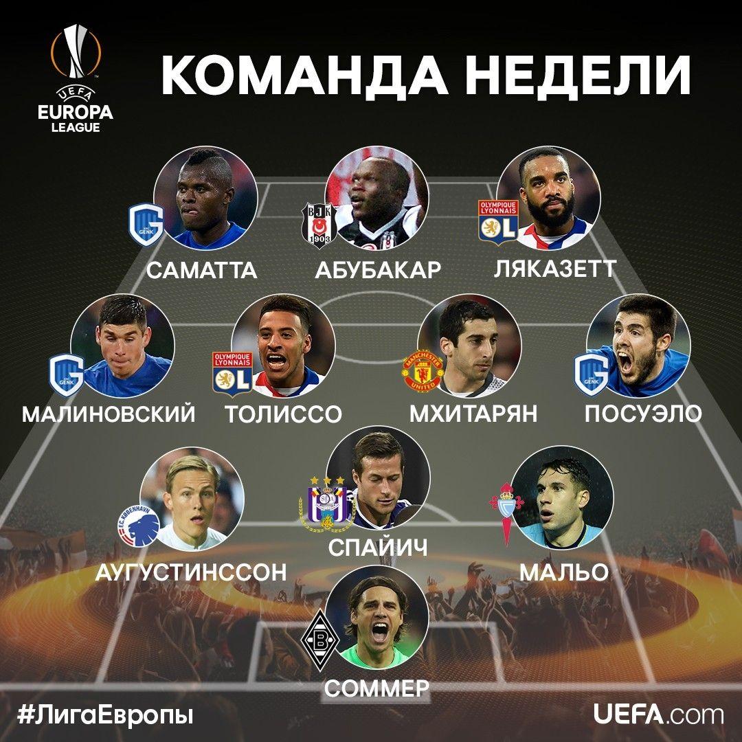 Команда тижня Ліги Європи 9 березня