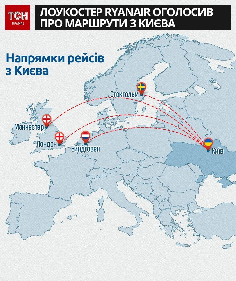 Ryanair з Києва