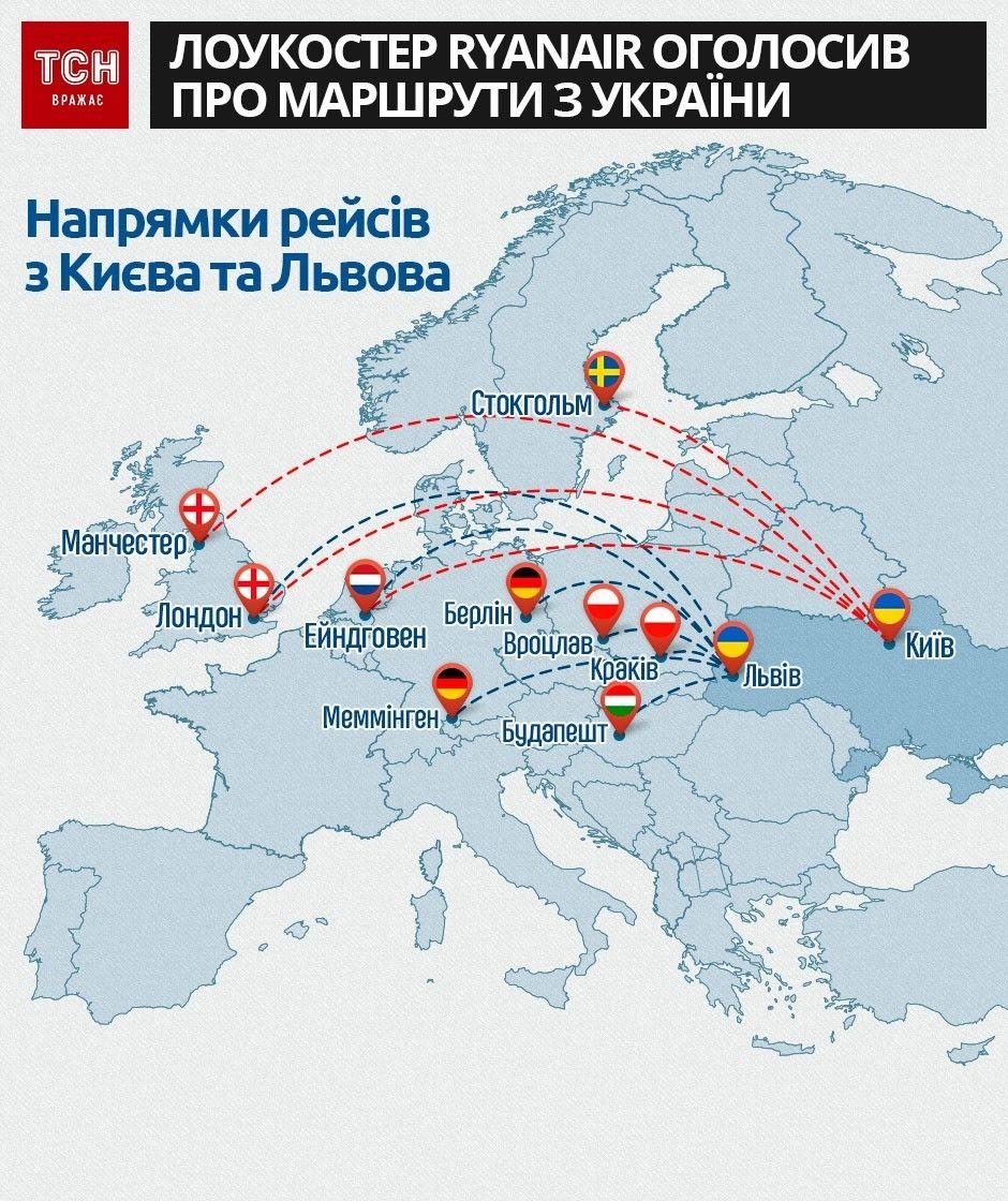 Ryanair з України