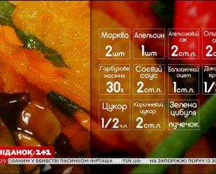 Вегетарианский салат из моркови и апельсина - рецепты Насырова