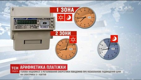 Чергове підвищення: на рішення про офіційну блокаду Донбасу зреагували енергетики