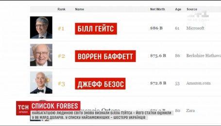 """Билл Гейтс снова стал самым богатым человеком мира по версии """"Forbes"""""""