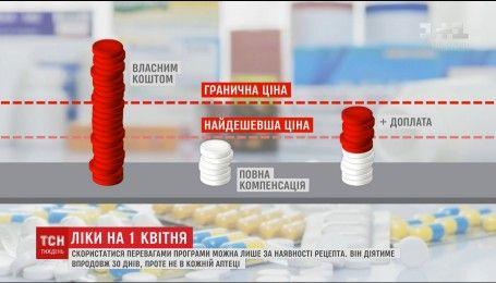 Експеримент ТСН.Тижня: чи реально отримати в аптеці безкоштовні ліки
