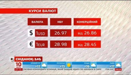 Экономические новости: курс валют и цены на топливо на 10.04.2017