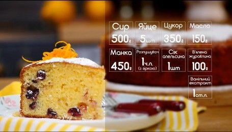 Творожный кекс с апельсиновым ароматом - рецепты Насырова